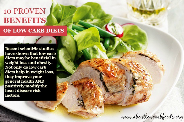 10 Proven Benefits of Low Carb Diets