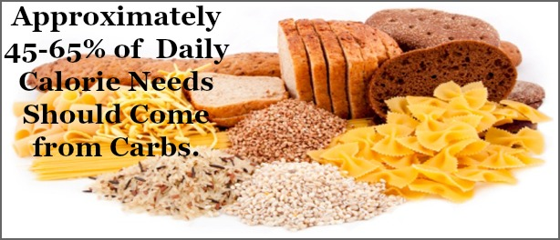 How Many Carbs Per Day for Weight Loss?